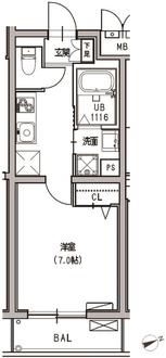 MDM早稲田の間取図