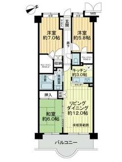 コアマンションリバーフロント二子多摩川の間取図