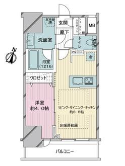 シティインデックス神田の間取図