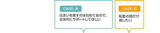 CASE:A 住まいを貸すのは初めてなので、全体的にサポートして欲しい CASE:B 転勤の間だけ貸したい