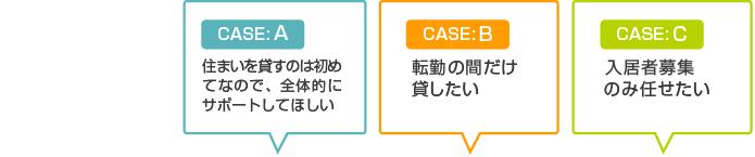 CASE: A住まいを貸すのは初めてなので、全体的にサポートして欲しい CASE:B 転勤の間だけ貸したい CASE:C 入居者募集のみ任せたい